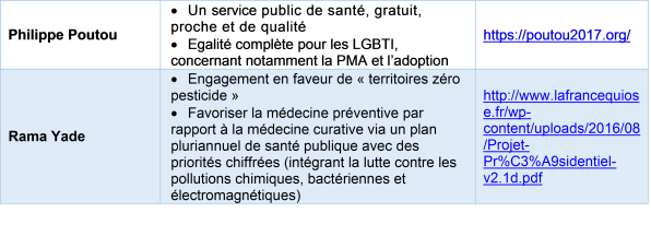 propositions-candidats2